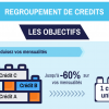 Regroupement de crédits bandeau